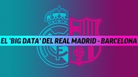 Big data real madrid, La importancia de Big data en la actualidad